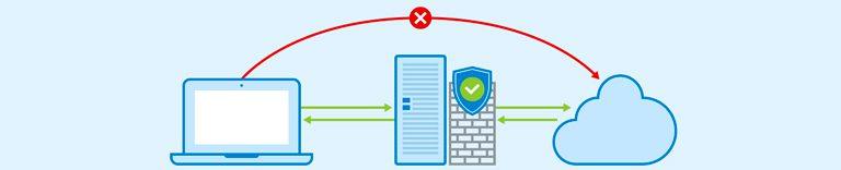Limitar acceso a internet mediante GPO